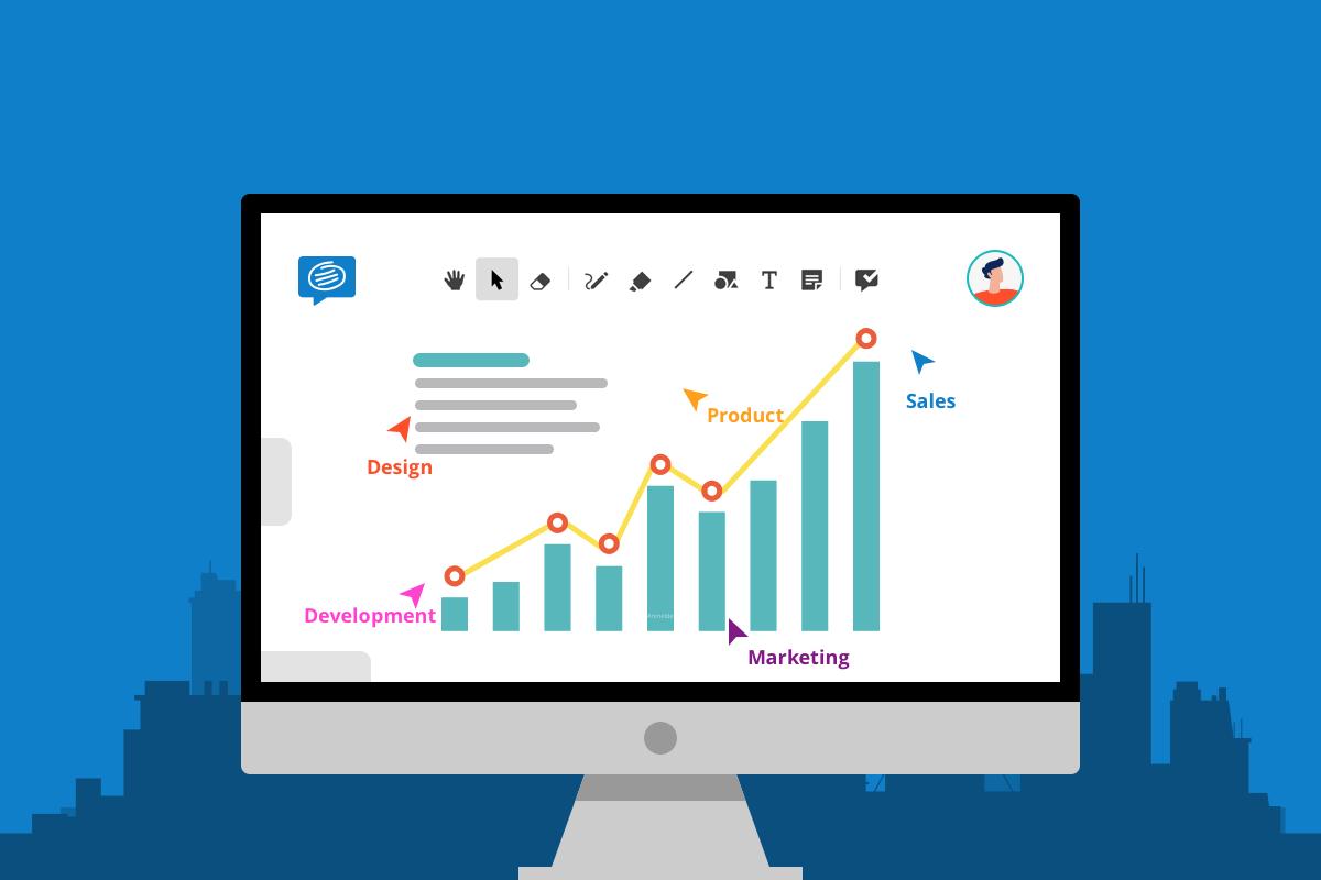 Enterprise solutions online whiteboard