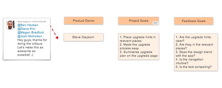 Design Critique Plan