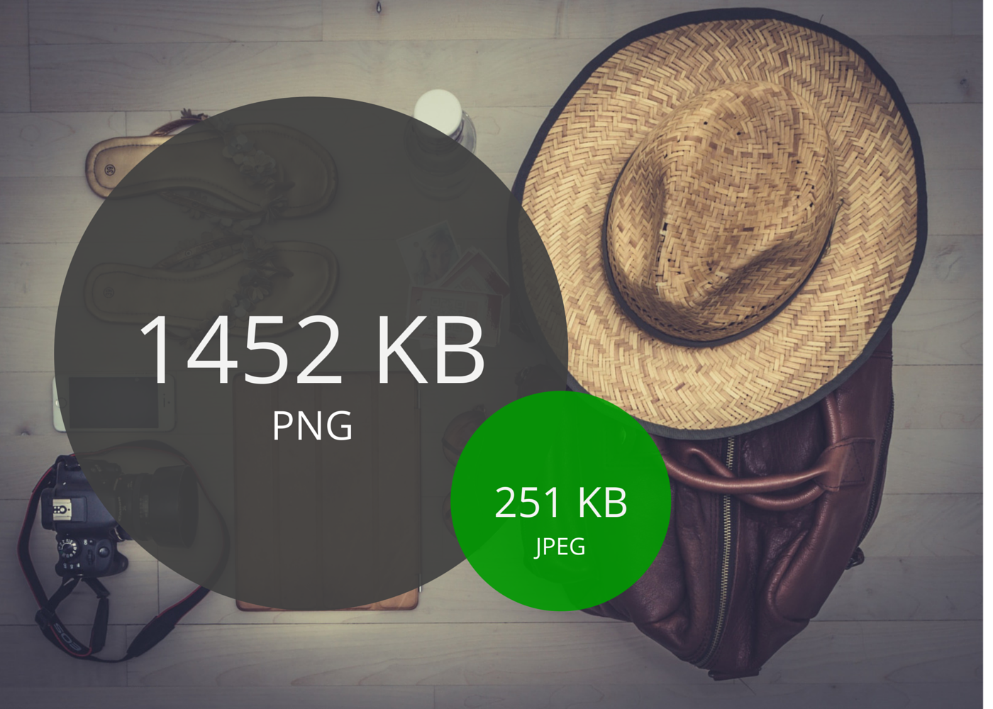 Conceptboard PNG vs JPEG file size