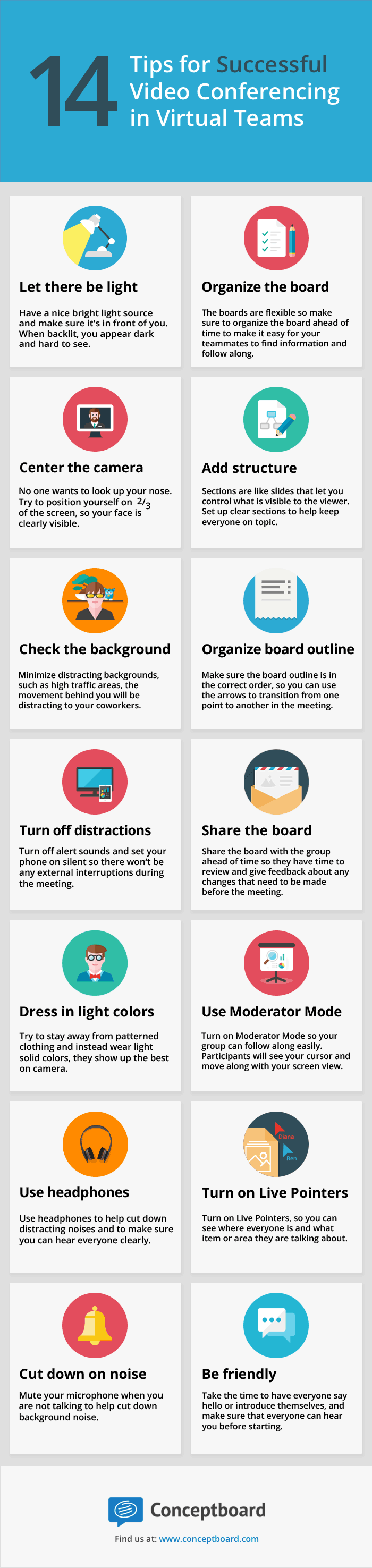 Infographic with 14 tips for Successful Video Conferencing in Remote Teams by Conceptboard