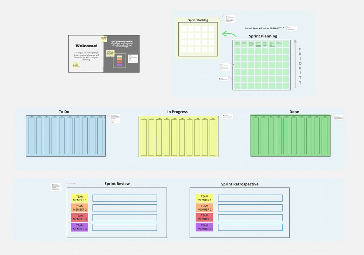 Agile Meeting Template