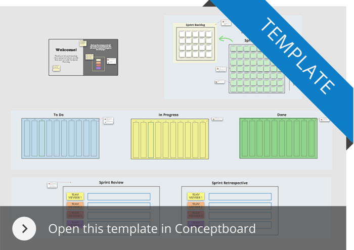 Agile Methods in Conceptboard