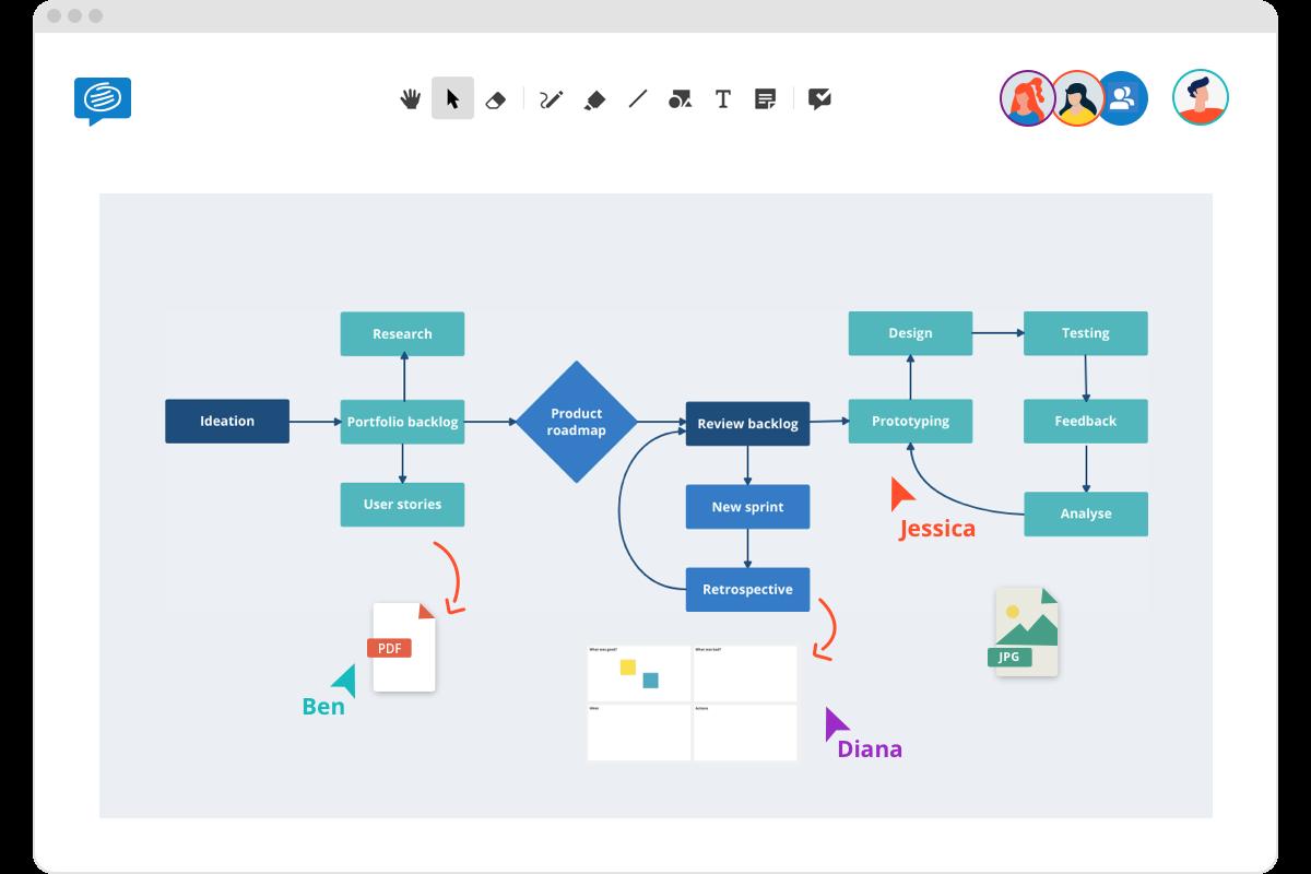 Agile workflow board