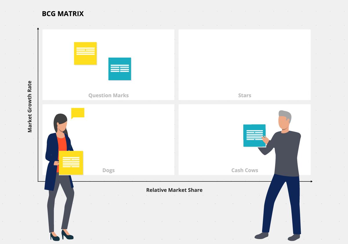 BCG-matrix-template