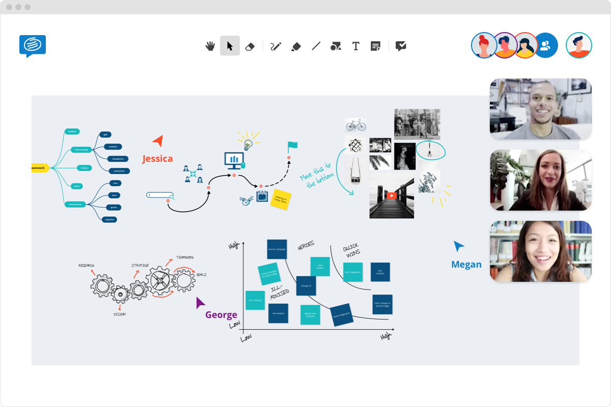 Online whiteboard conceptboard