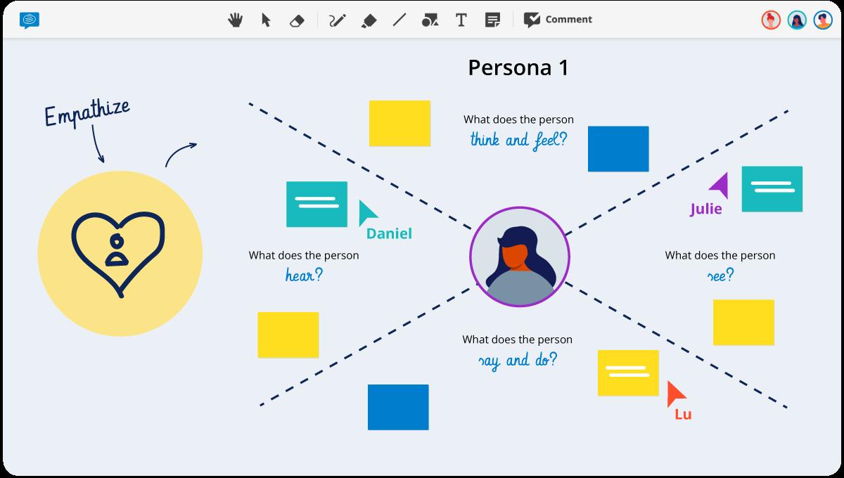 Customer Empathy Map Conceptboard