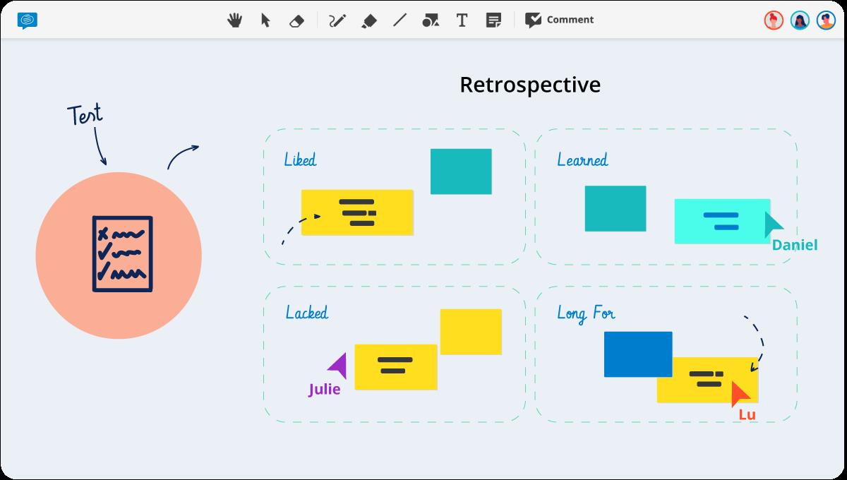 Retrospective Template Conceptboard