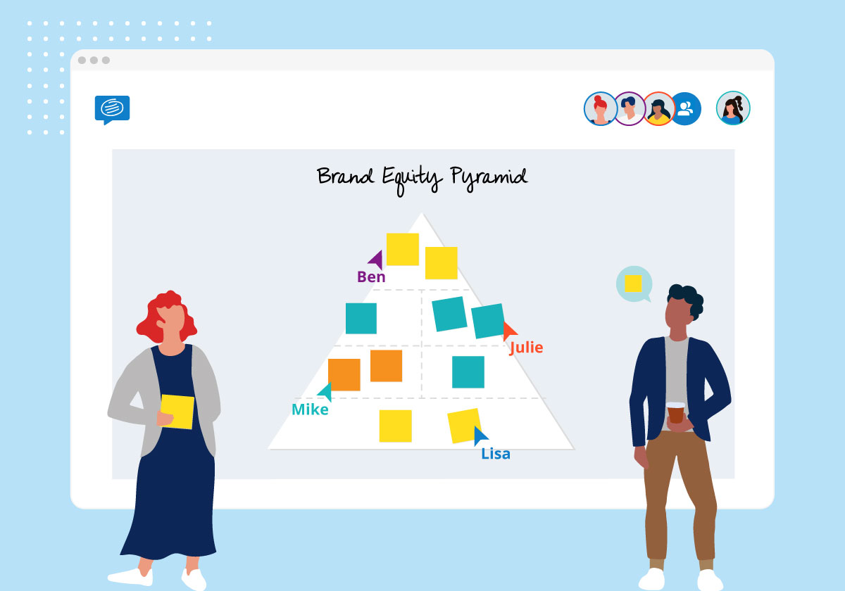 Brand Equity Pyramid Template