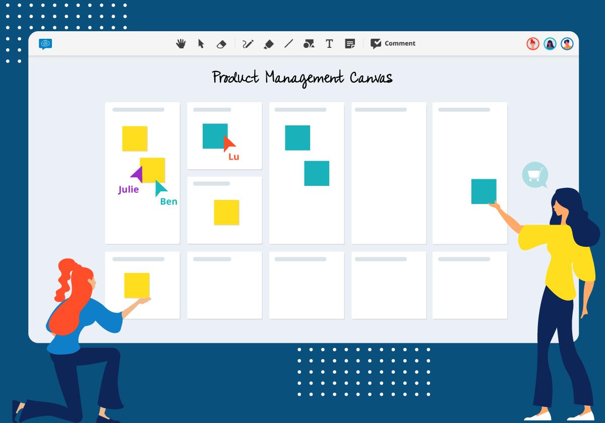 product management canvas