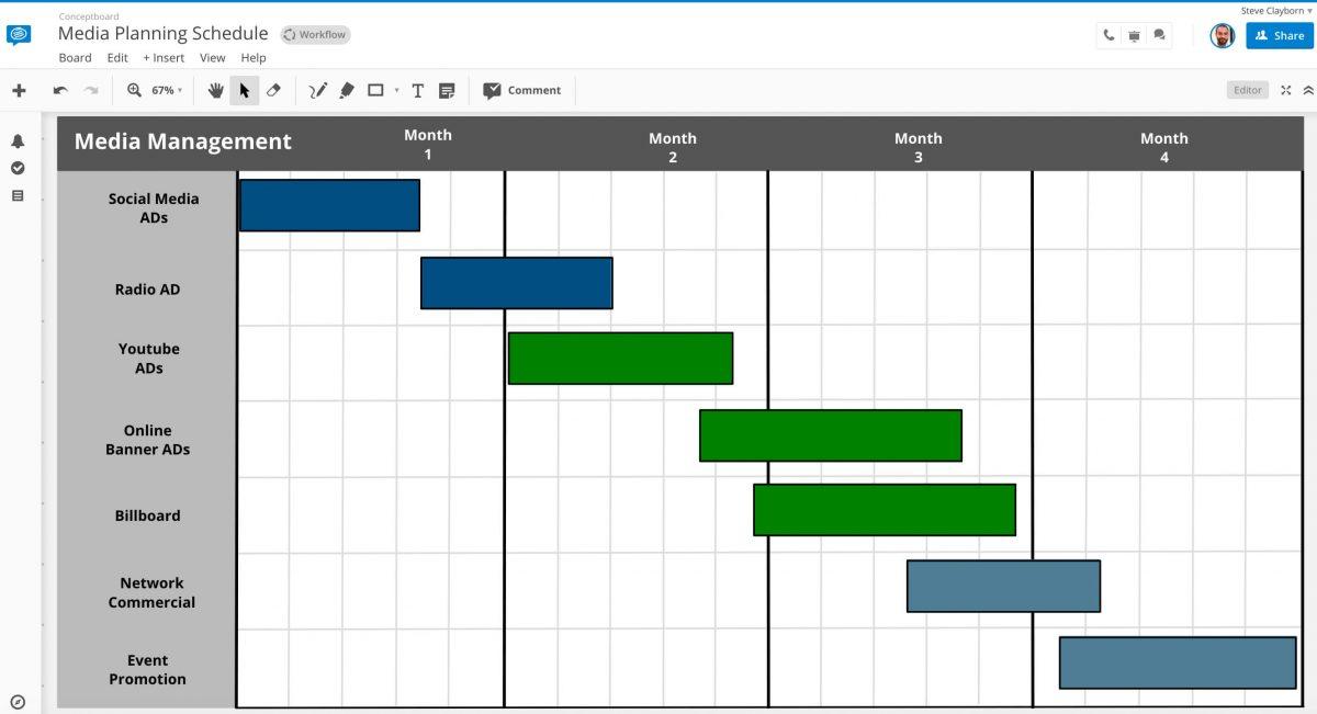 Conceptboard Media Planning Schedule