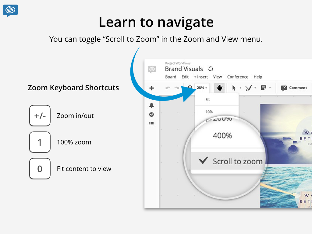 Conceptboard zoom feature
