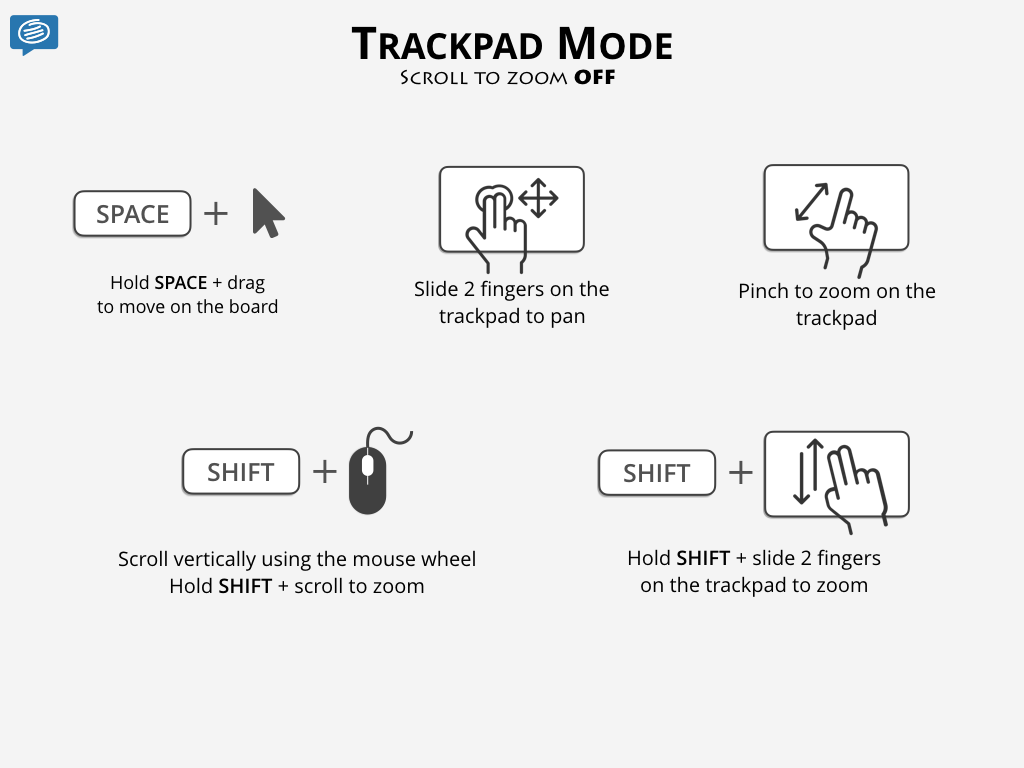 conceptboard trackpad mode in board shortcuts
