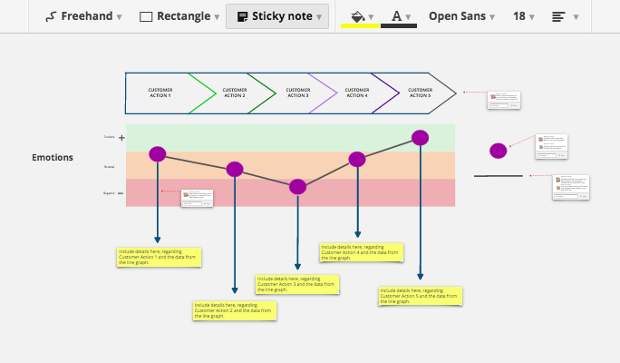 Mapping Out A Customer Journey Part Template - Journey map template