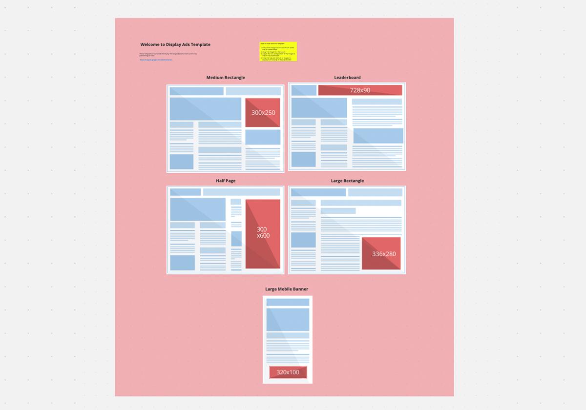Google Adsense Template