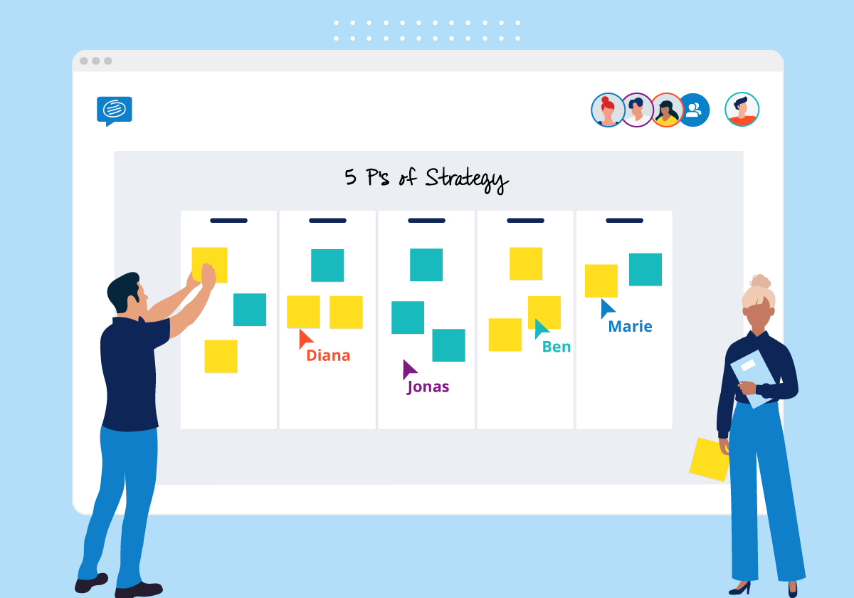 Mintzberg 5 P's of Strategy online template
