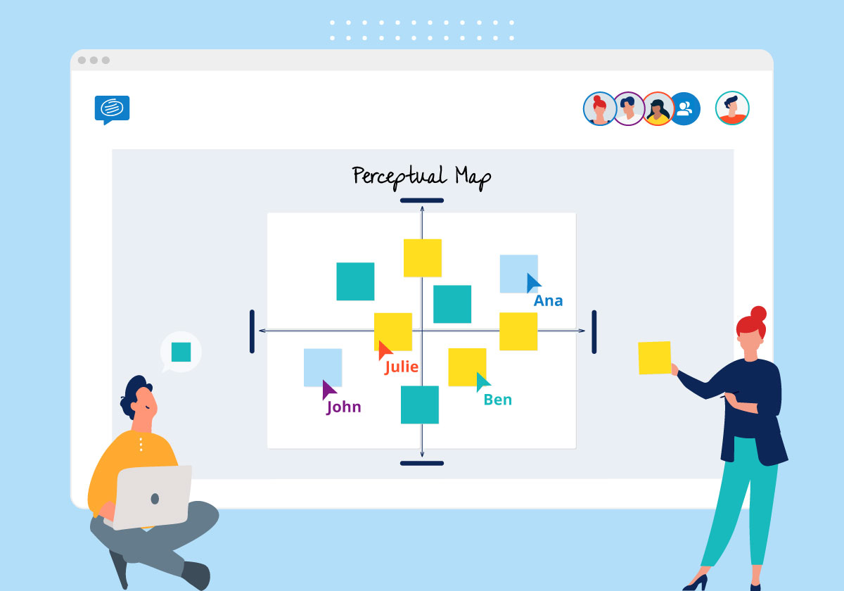 Perceptual Map online template