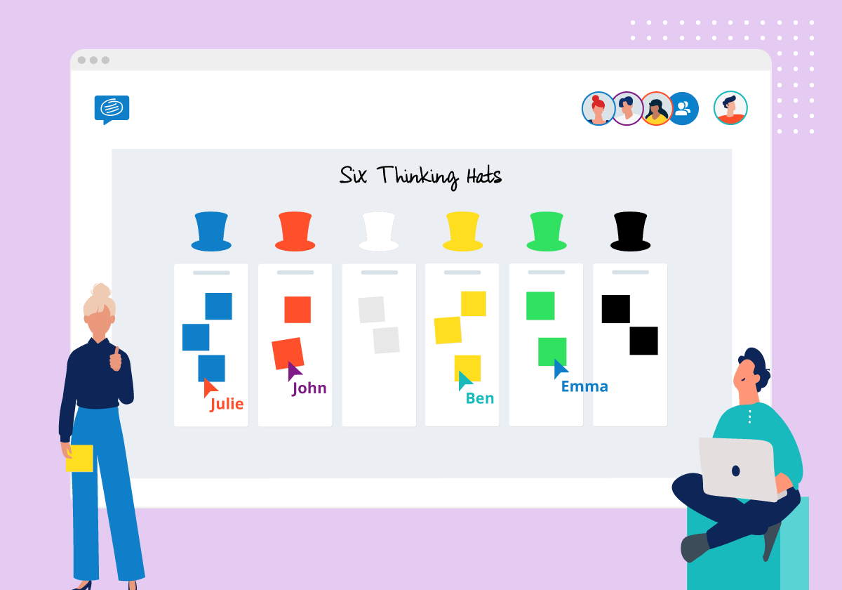 Six Thinking Hats online template Conceptboard