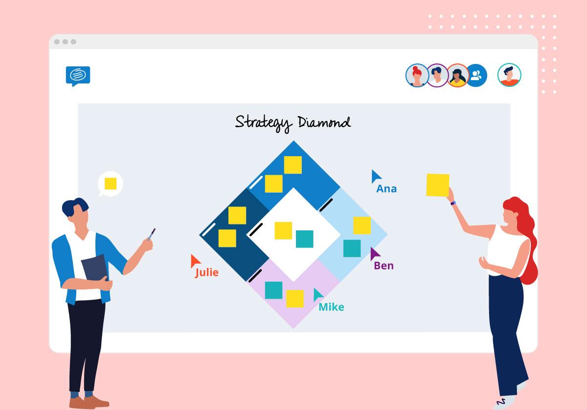 Strategy diamond model