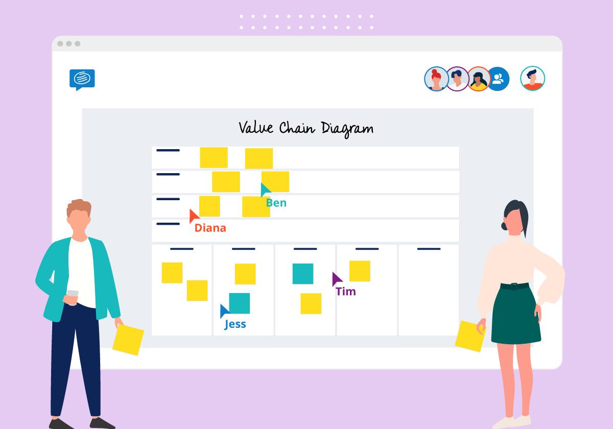 Value Chain Diagram online template