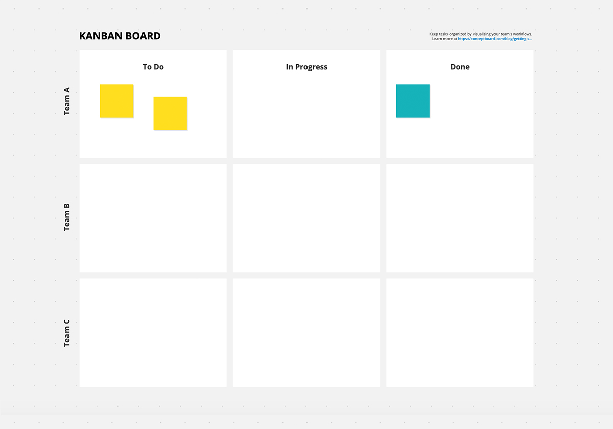Conceptboard Kanban Board Template