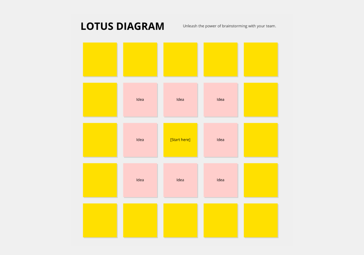 Brainstorming technique: Lotus Diagram template