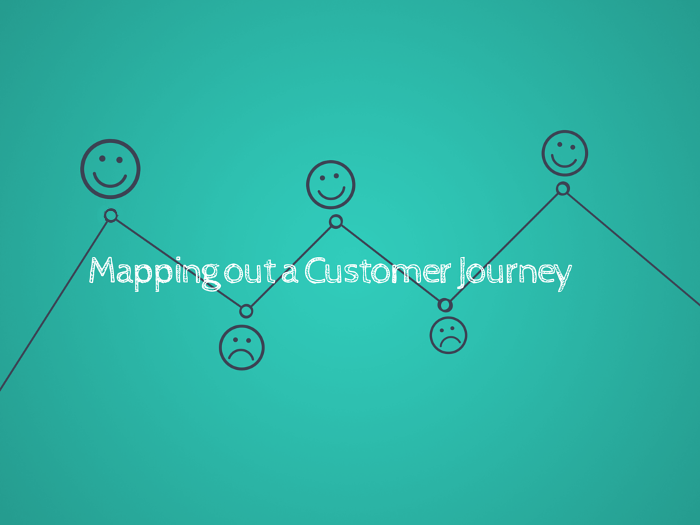 Create a Customer Journey Map in Conceptboard