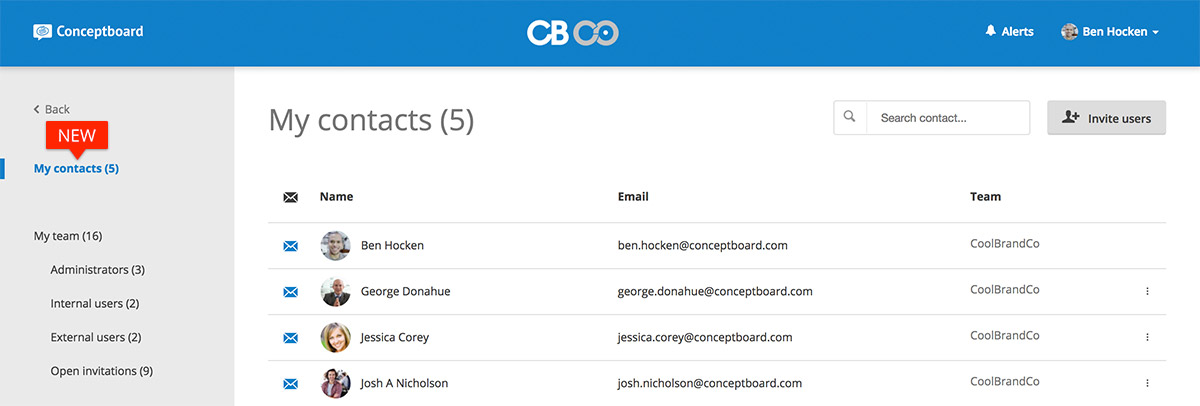 Conceptboard my contacts list in the Users Page