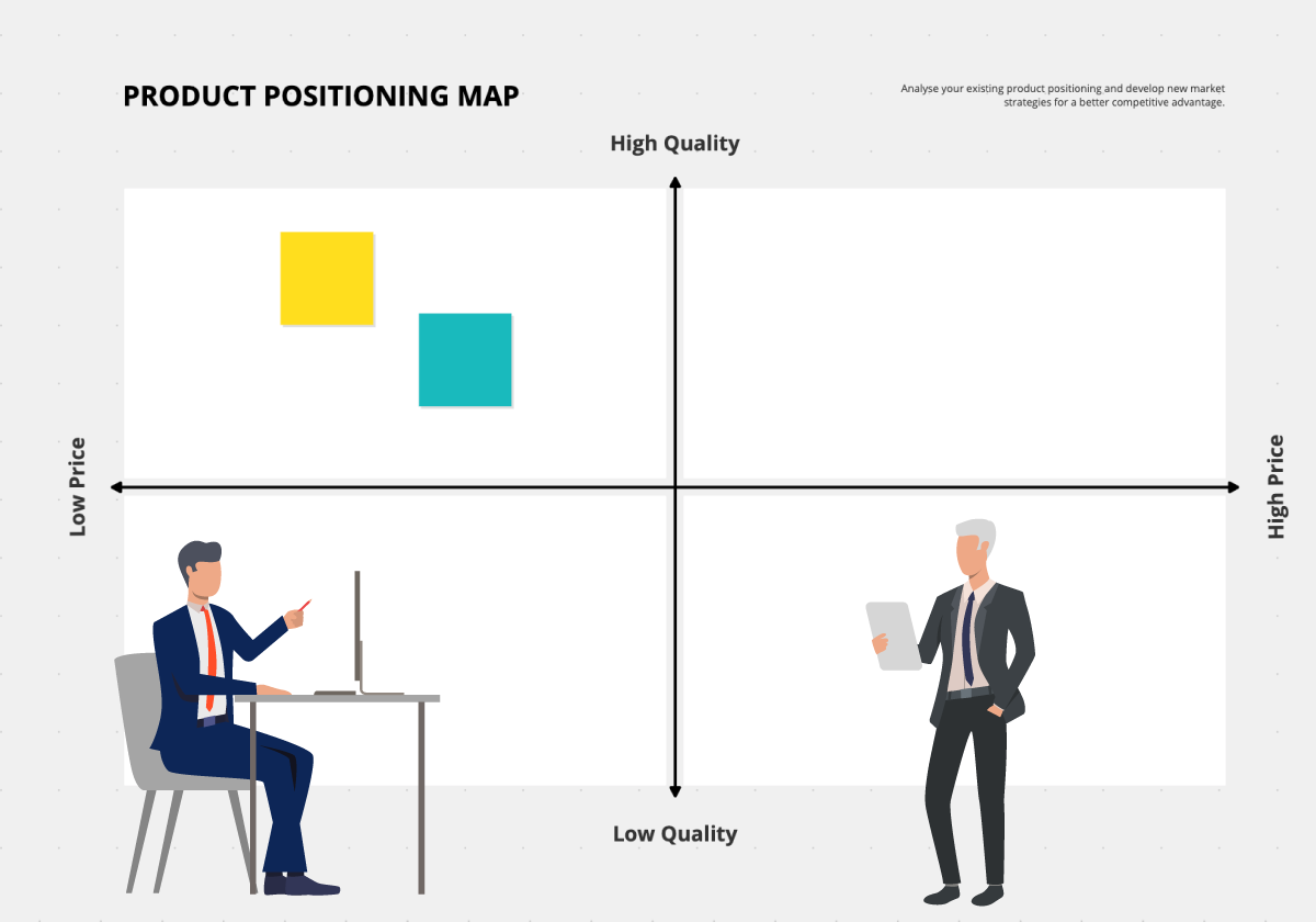 Marketing Positioning Map Template