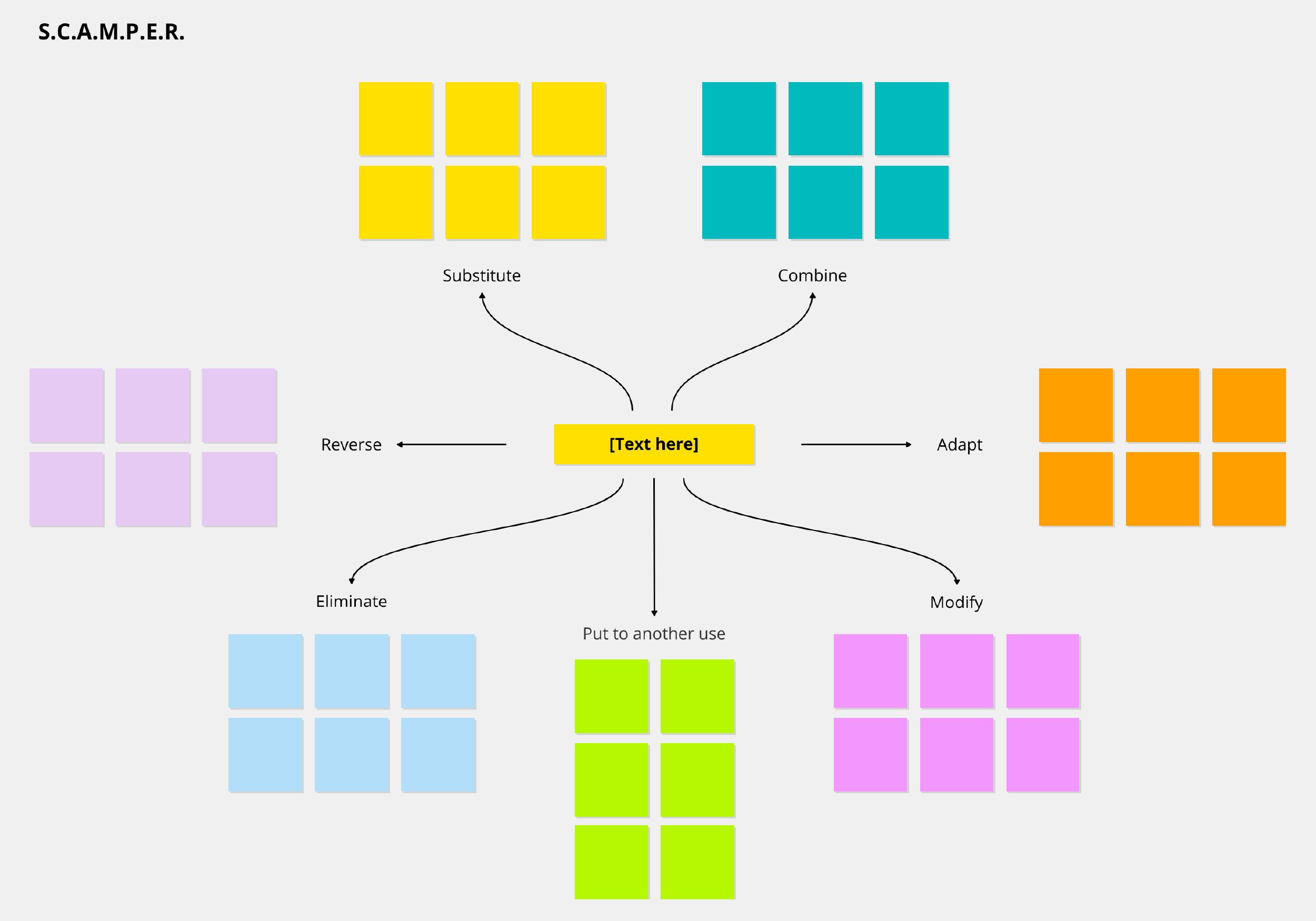 Brainstorming techniques: SCAMPER