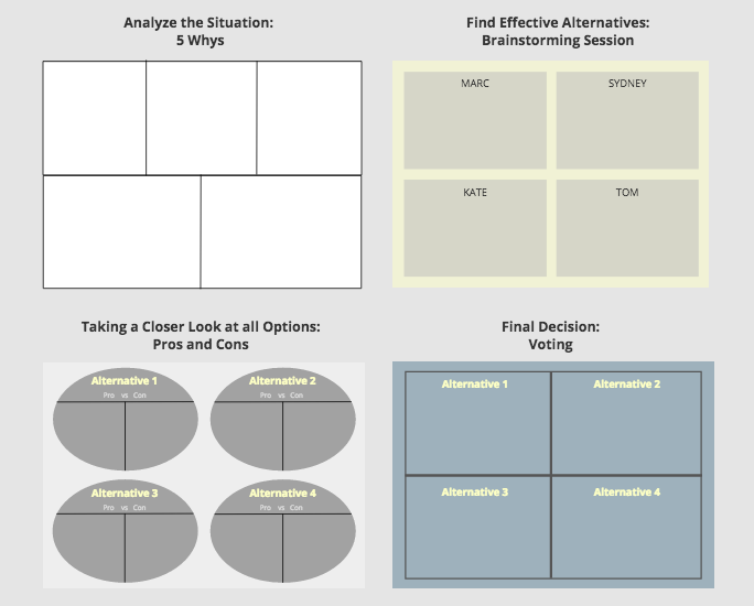 Decision Making Templates in Conceptboard for visual collaboration
