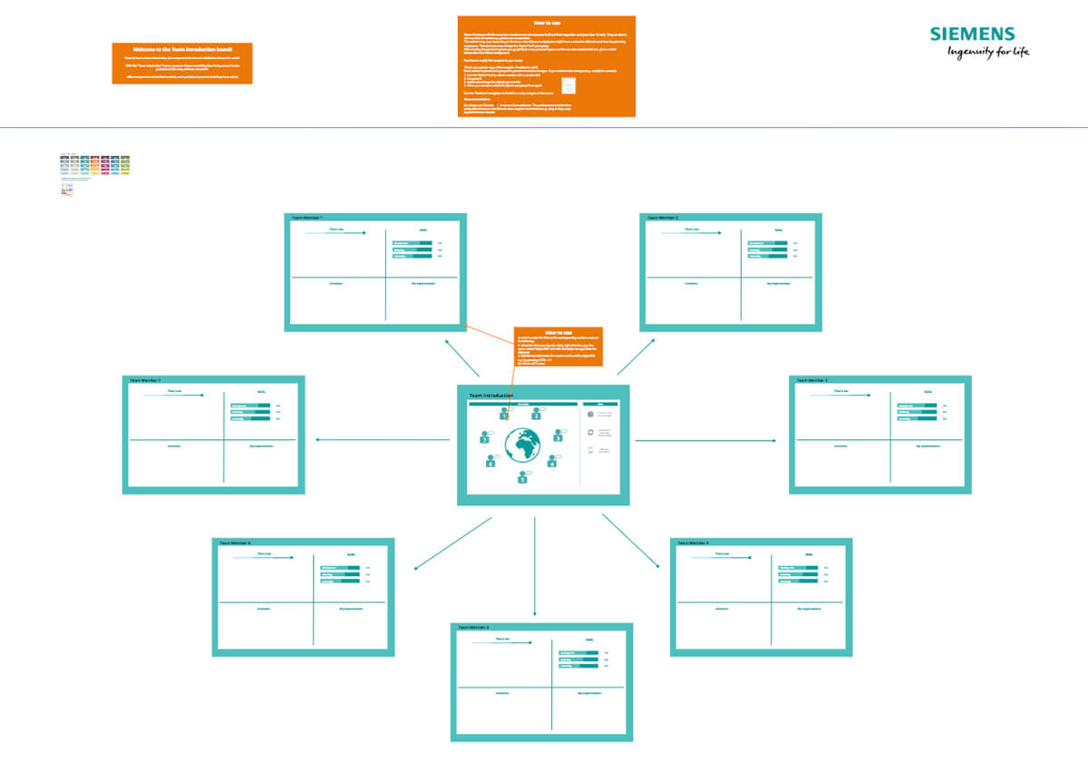 Conceptboard Client Siemens Solution Customer Page