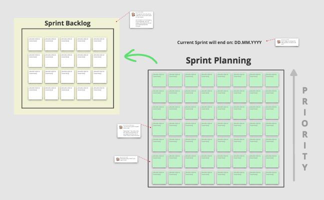 Sprint planning and Backlog section