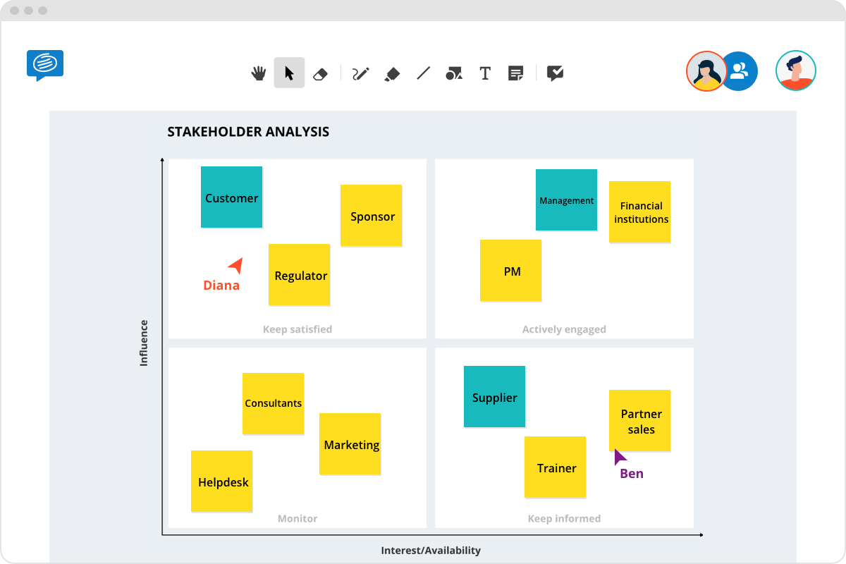 Stakeholder Analysis template example