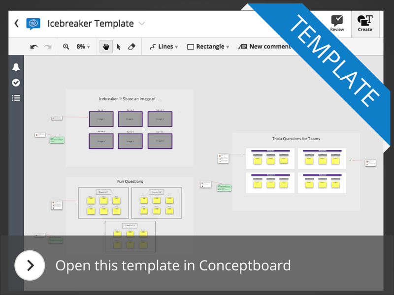 Ice breaker template in Conceptboard