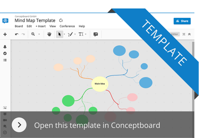 Mind Map Template in Conceptboard