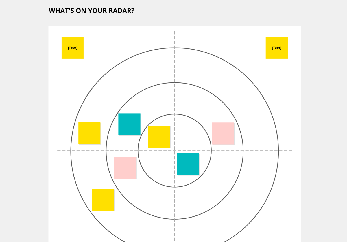 What's on your radar brainstorming template