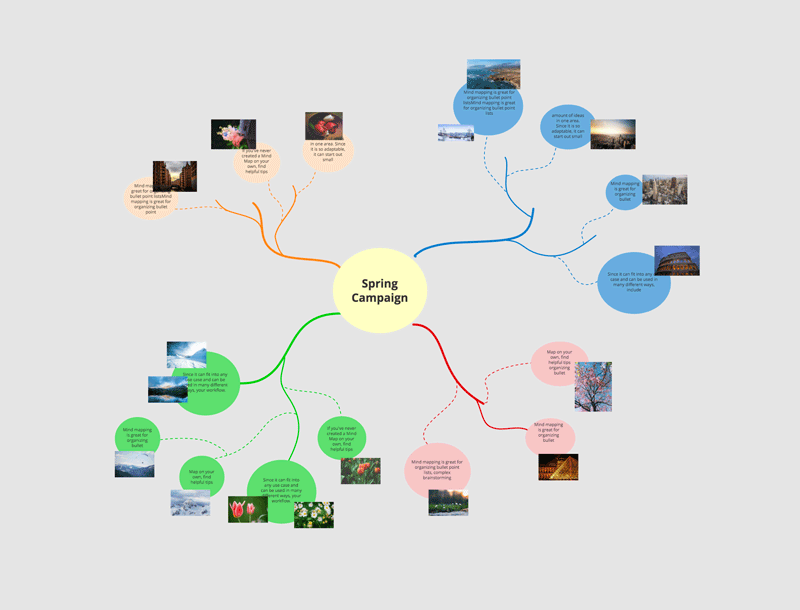 Mind Map in Conceptboard