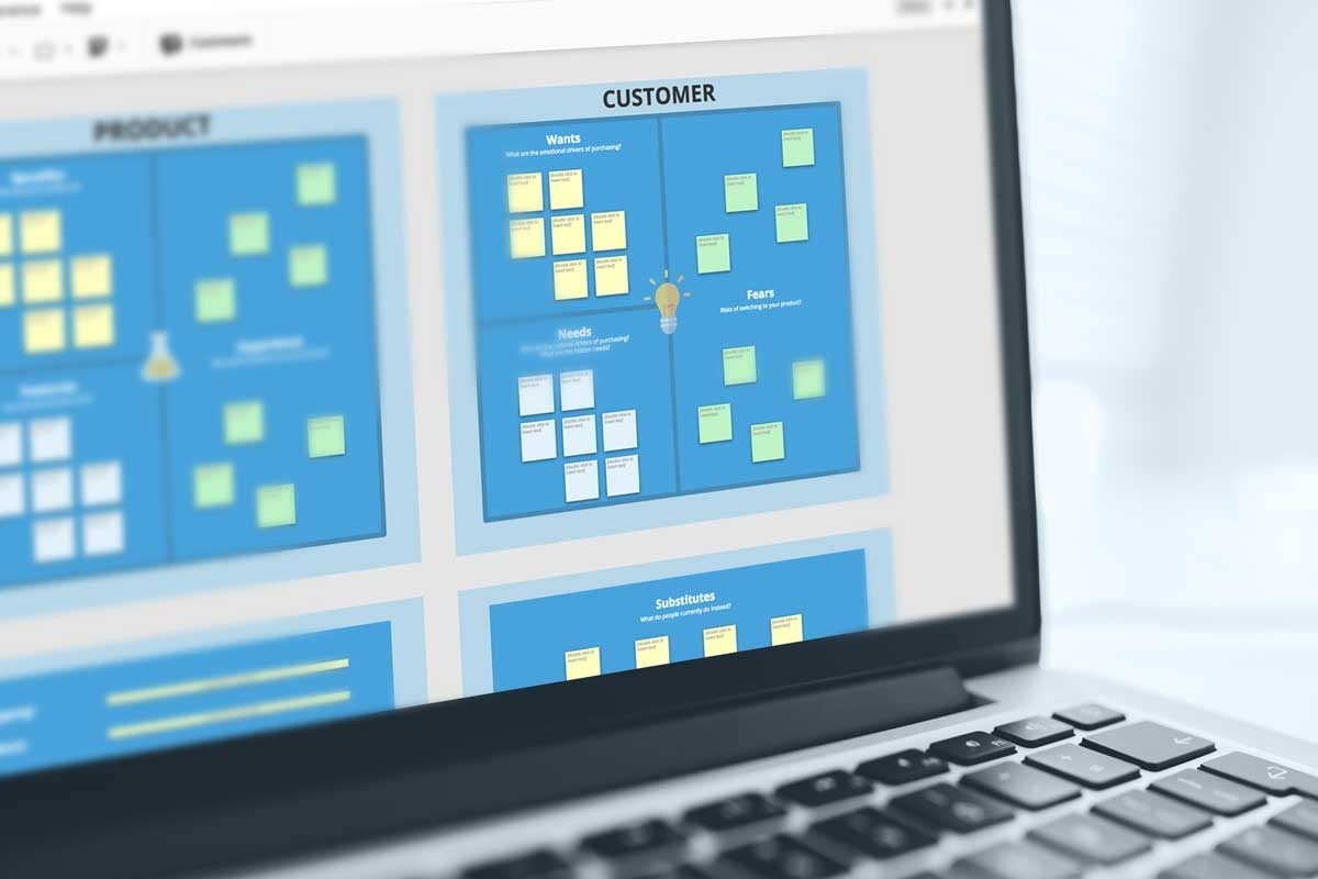 an online value proposition canvas template for teams