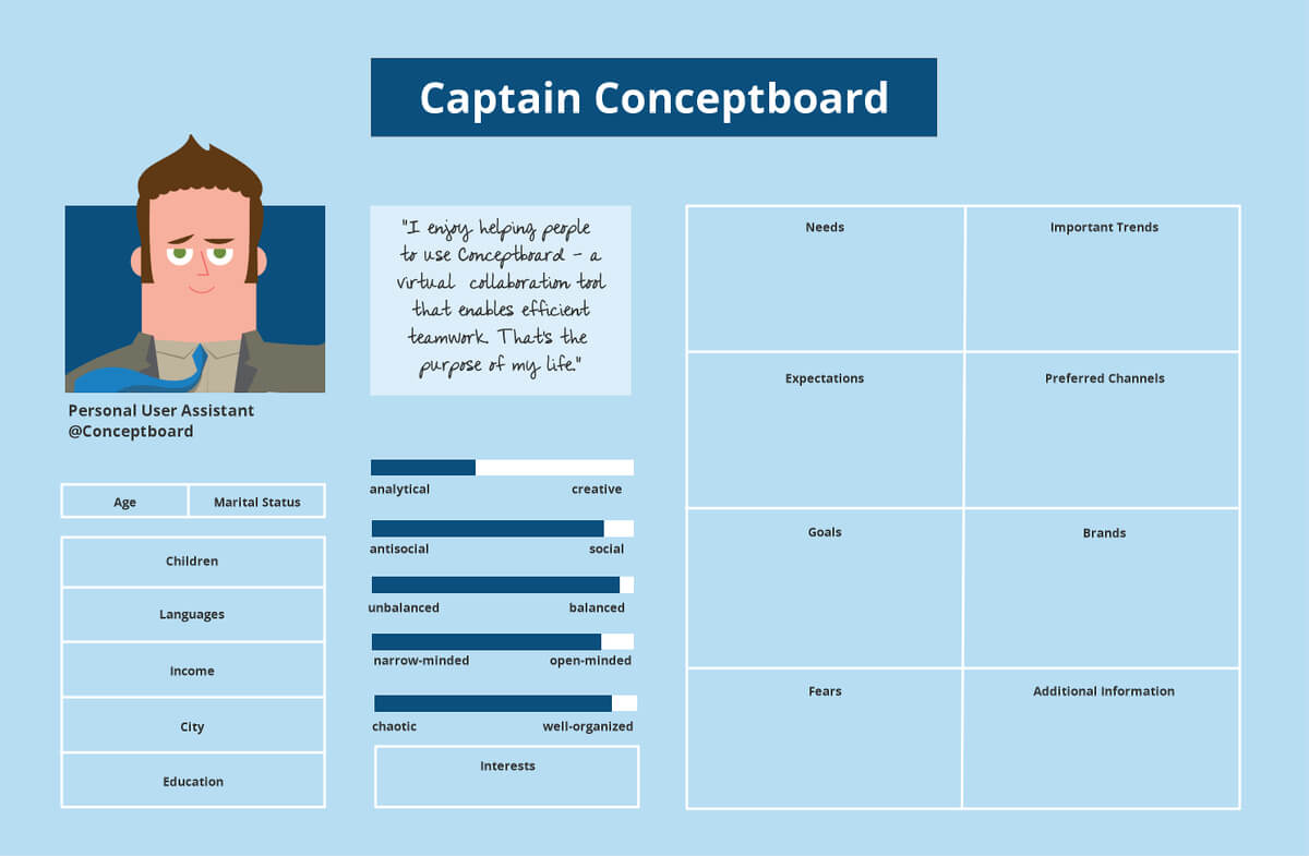 Conceptboard Customer Persona Template
