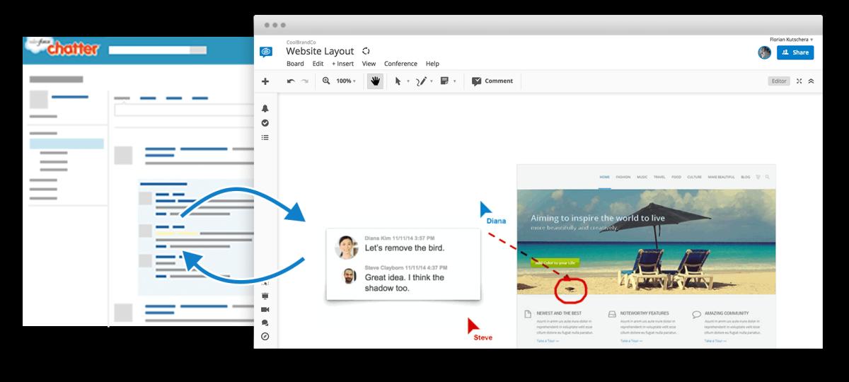 Erhöhen Sie die Produktivität Ihres Teams indem Sie Chatter mit Conceptboard verbinden.