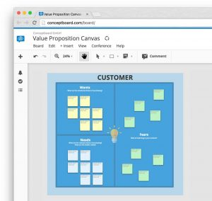 Conceptboard value proposition canvas customer sections online