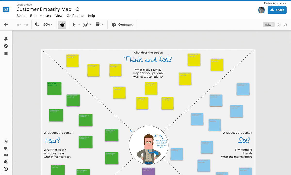 Conceptboard Customer Empathy Map made with virtual whiteboard tools in the online whiteboard